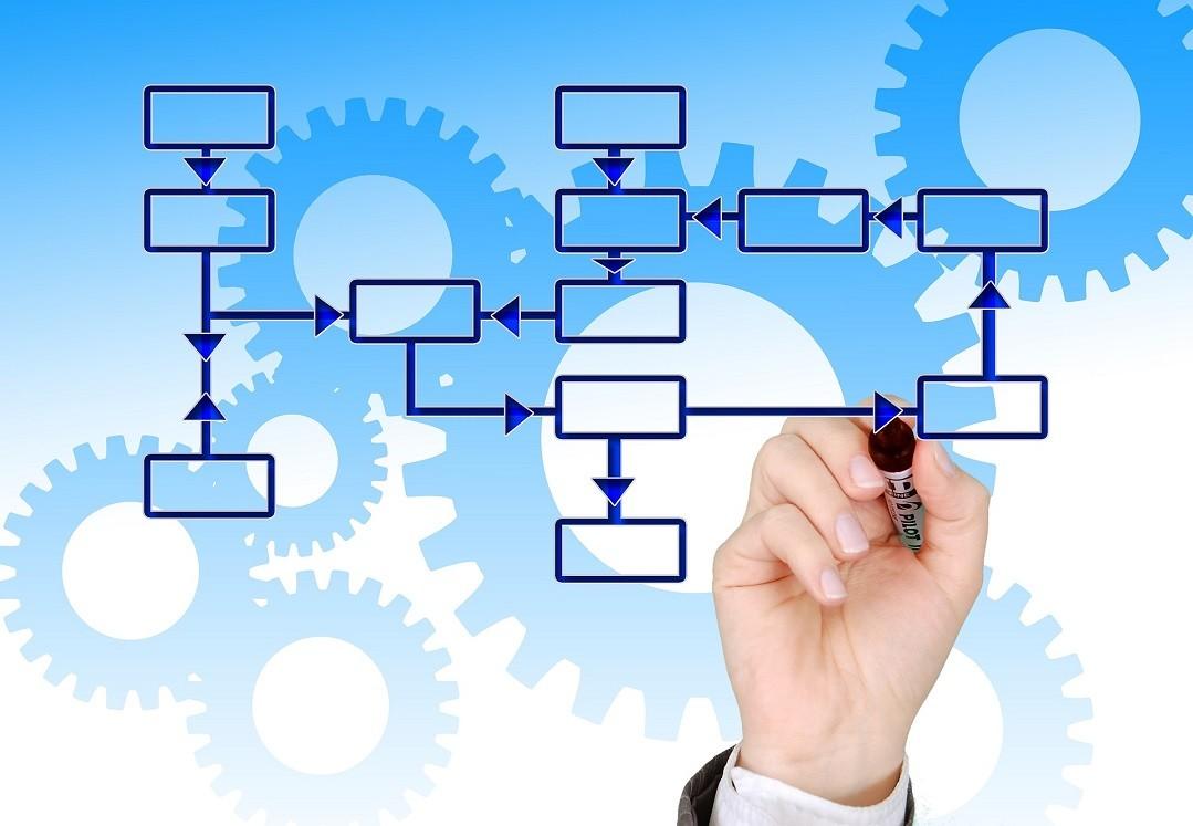 Logística Estrategia Organización
